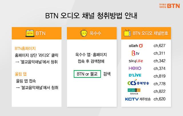 20190409_보도자료_BTN오디오채널 전 플랫폼 론칭 (1).jpg